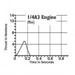 Estes 1/4A3-3T Model Rocket Motor Engines (4 in a Pack) - ES1502
