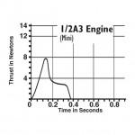 Estes 1/2A3-2T Model Rocket Motor Engines (4 in a Pack) - ES1503