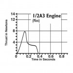 Estes 1/2A3-4T Model Rocket Motor Engines (4 in a Pack) - ES1504